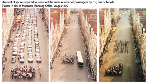Space taken up by cars, bus or bikes